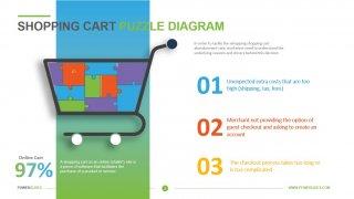 Shopping Cart Puzzle Diagram