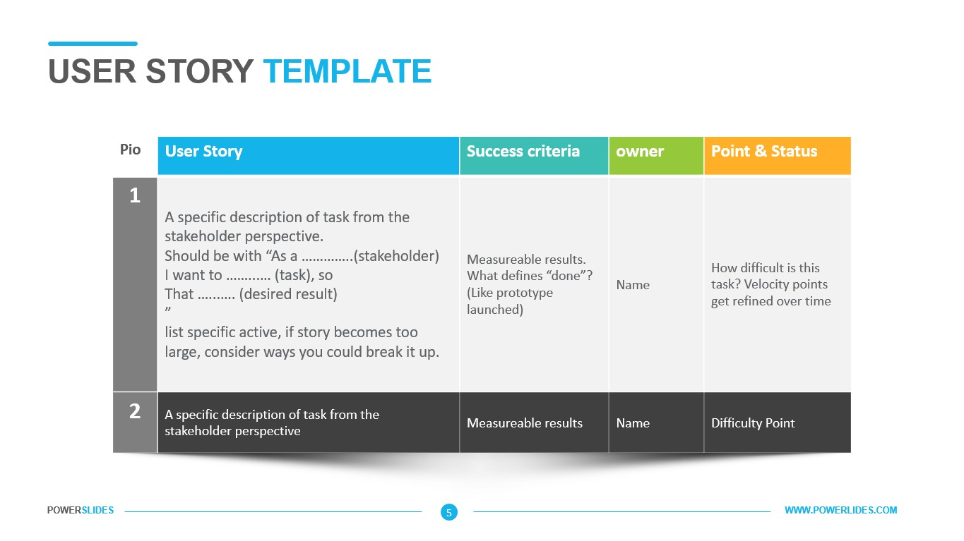 User Story Template Examples For Product 12