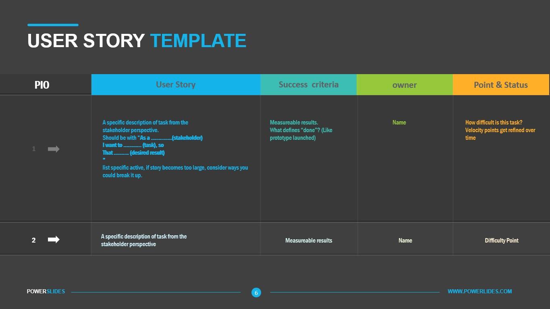 User Story Template Process Street 7