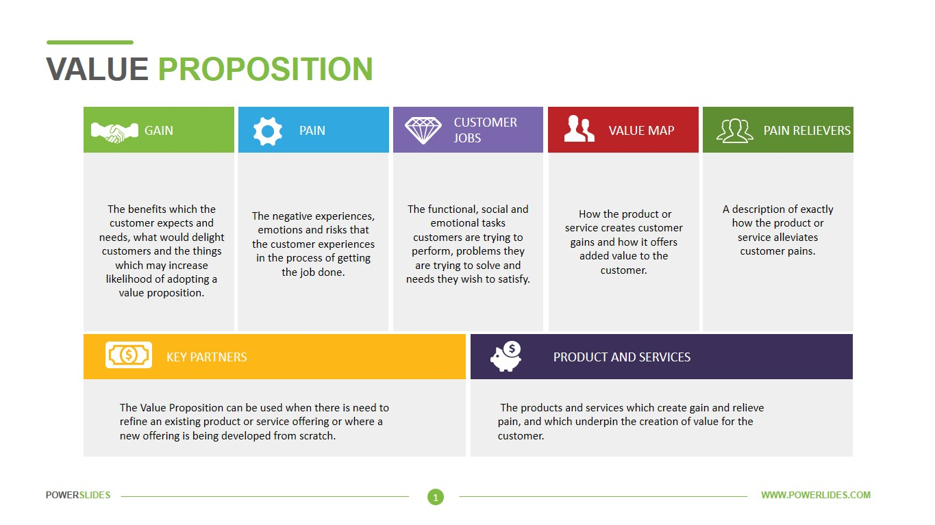 Value Proposition Template