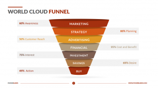 Word Cloud Funnel