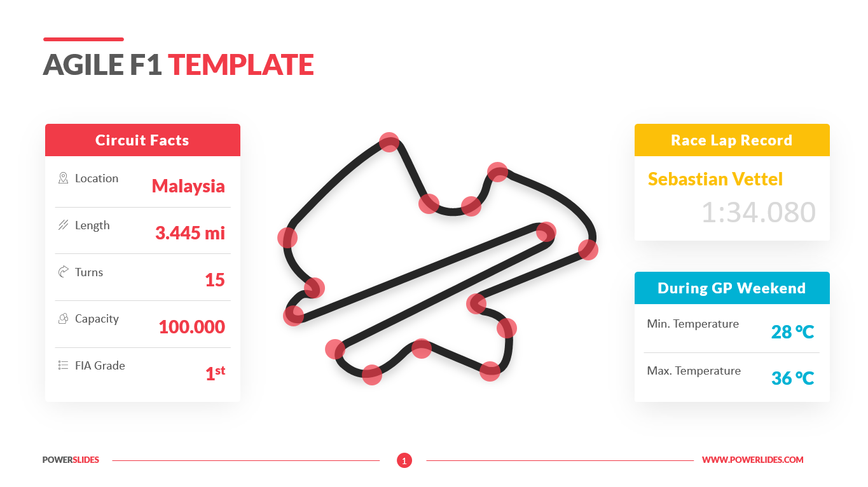 Agile F1 Roadmap Template