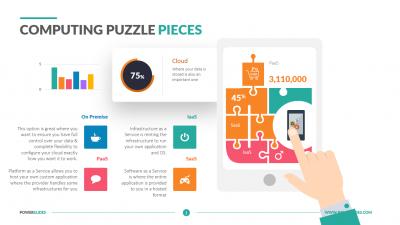 Computing Puzzle Pieces