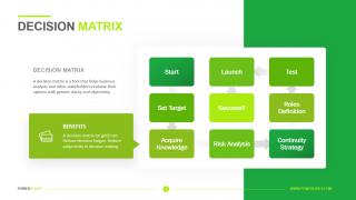 Decision Matrix Template