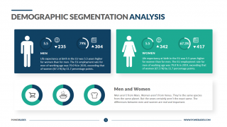 Demographic Segmentation Analysis