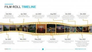 Film Roll Timeline