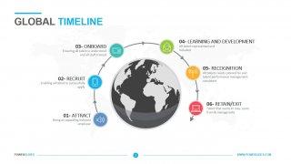 Global Timeline
