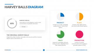 Harvey Balls Diagram