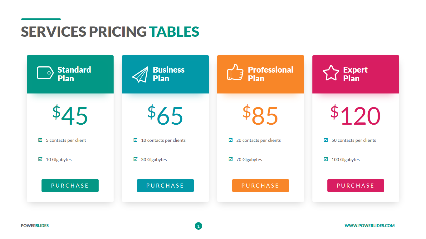 Services Pricing Tables