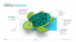 Turtle Diagram Template