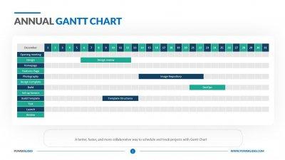 Annual Gantt Chart
