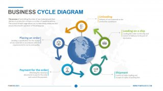 Business Cycle Diagram