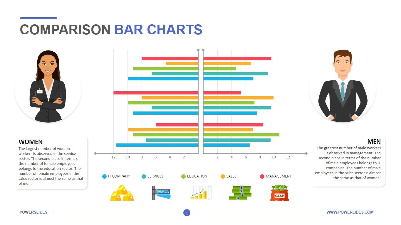 Comparison Bar Charts