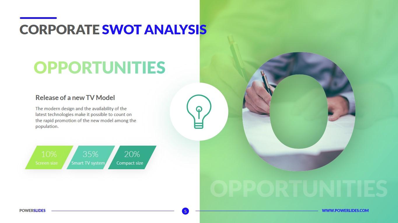 Corporate SWOT Analysis