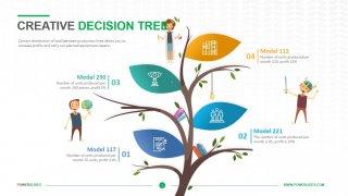 Creative Decision Tree