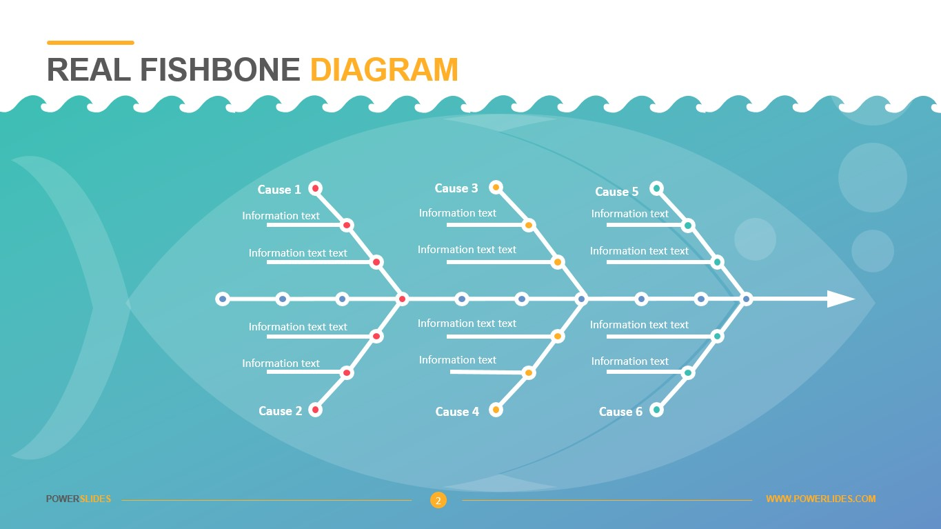 Real Fishbone Diagram Powerslides