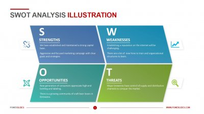 SWOT Analysis Illustration