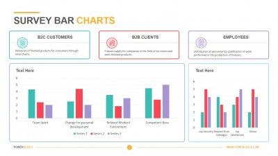 Survey Bar Charts