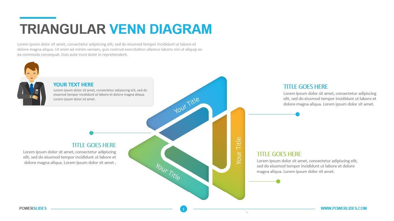 Triangular Venn Diagram
