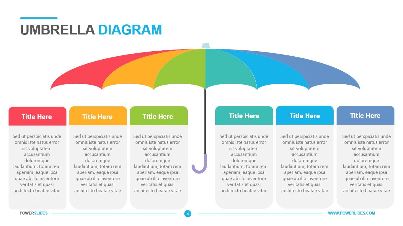Umbrella Diagram