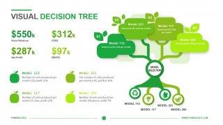 Visual Decision Tree
