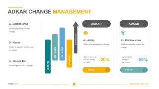 ADKAR Change Management Template
