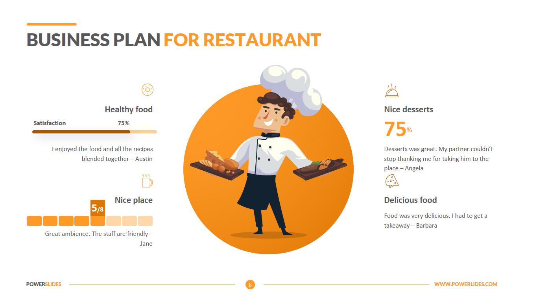 Business plan for restaurant expansion custom cover letter ghostwriter service ca