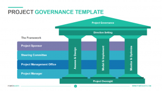 Project Governance Template
