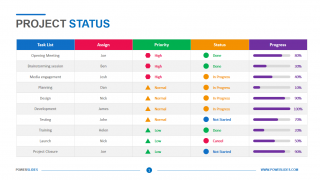 Project Status Template