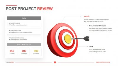 Post Project Review