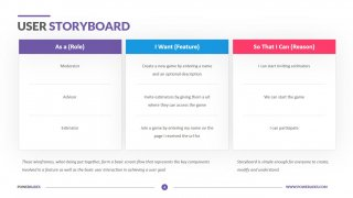 User-Storyboard-Template