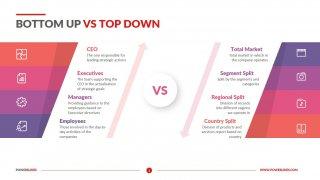 Bottom Up vs Top Down