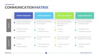 Communication Matrix Template