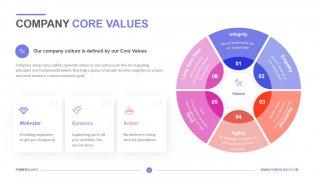 Company Core Values Template