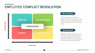 Employee Conflict Resolution Template
