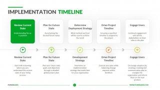 Implementation Timeline Template