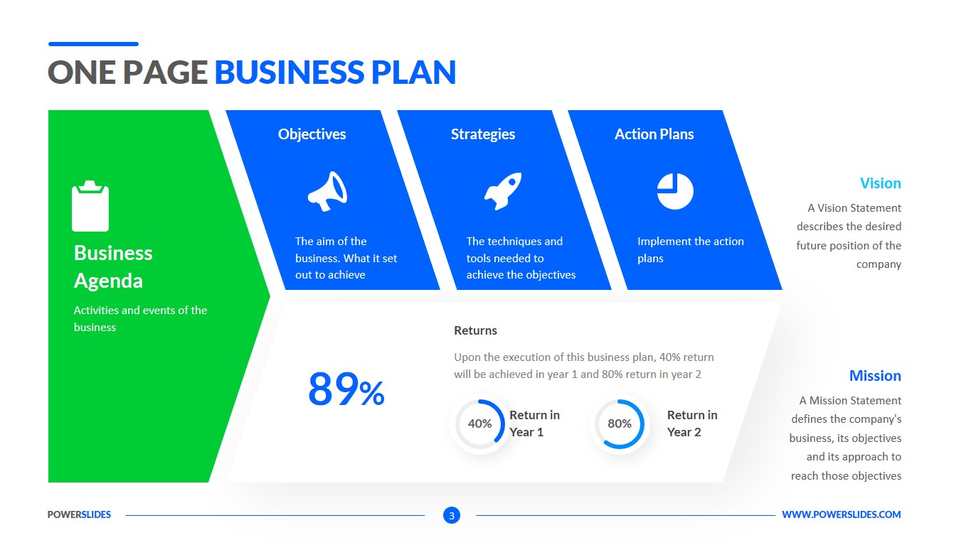 One Page Business Plan Template Easy To Edit Download