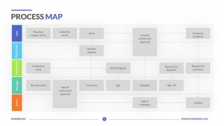 Process Map Template