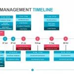 Project-Management-Timeline