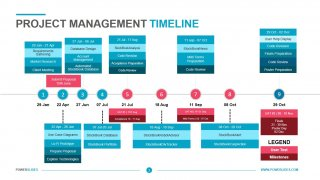 Project-Management-Timeline