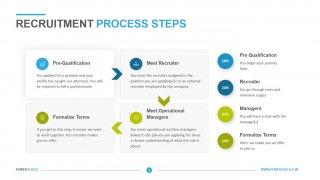 Recruitment Process Steps Template