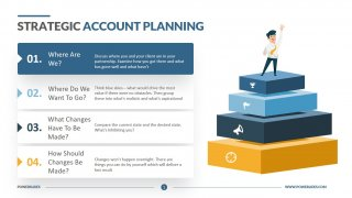 Strategic Account Planning Template