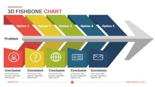 3D Fishbone Chart