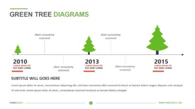 Green Tree Diagrams