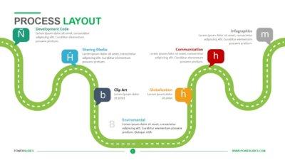Process Layout