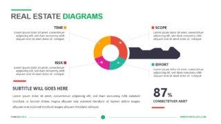 Real Estate Diagrams