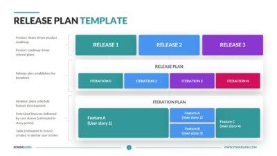 Release Plan
