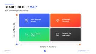 Stakeholder Map