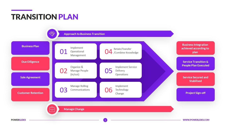 Transition Plan Template   30,30+ Slides   PowerSlides™