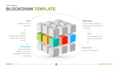 Blockchain PowerPoint